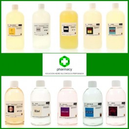 Gel Hidroalcoólico c/Perfume 500 ml